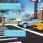 Ford anuncia importantes avances en CES 2019