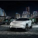 Infiniti QX Inspiration:  Un SUV para la era electrificada